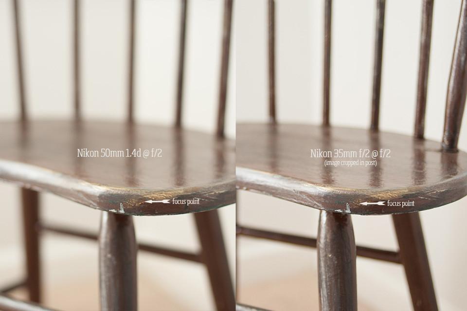Nikon 50mm 1.4d vs Nikon 35mm f/2