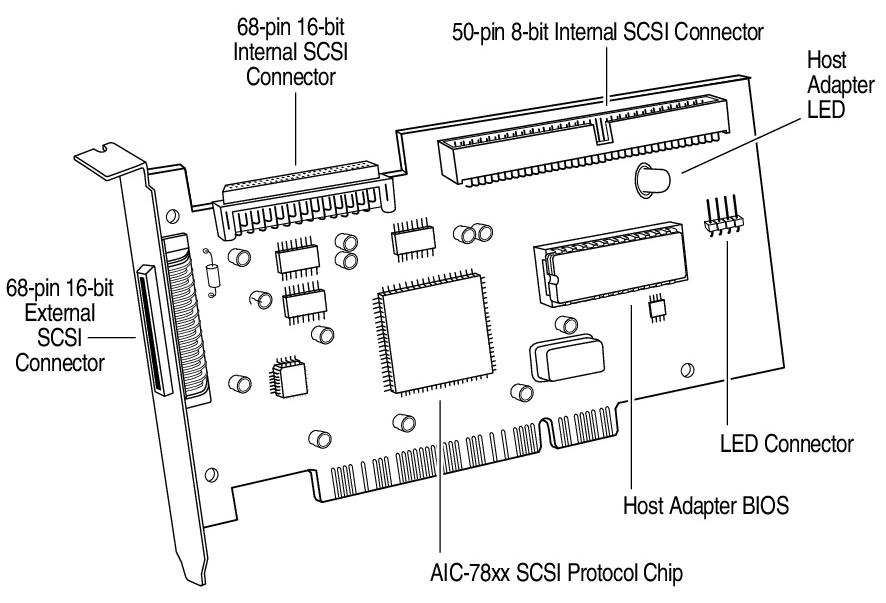 01 - Installation Guide AHA-2940_2940W_2