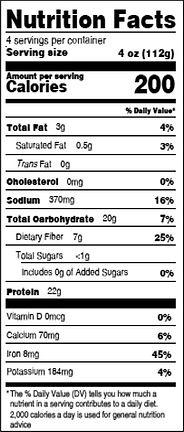 Ground Risofu Nutritional