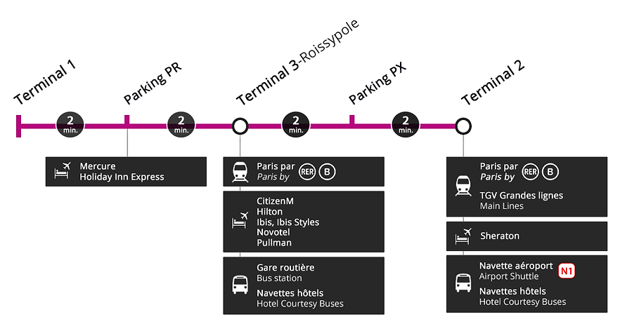 Plan-CDGVAL-Aeroport-Roissy-CDG.png