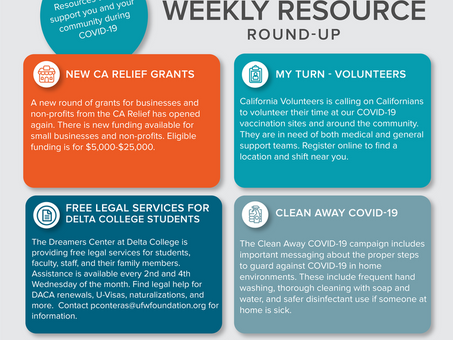 Weekly Resource Round-Up: March 10, 2021