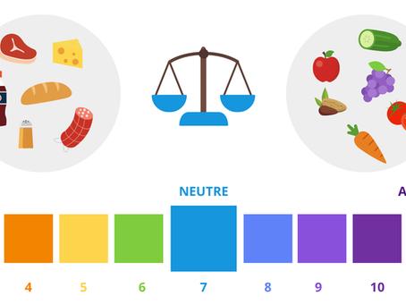 Les Aliments Acides et Acidifiants