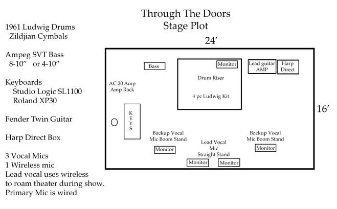 TTD Stage Plot.jpg