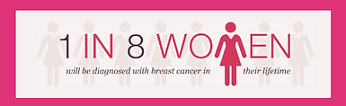 BreastCancer-1-IN-8-WOMEN.png