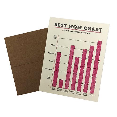 Best Mom Chart