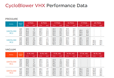 vhx-performance.png