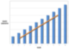 Chart 2.jpg