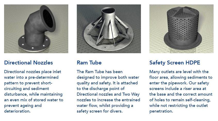 HDPE Nozzle & Screens snip from Aqualift website.jpg
