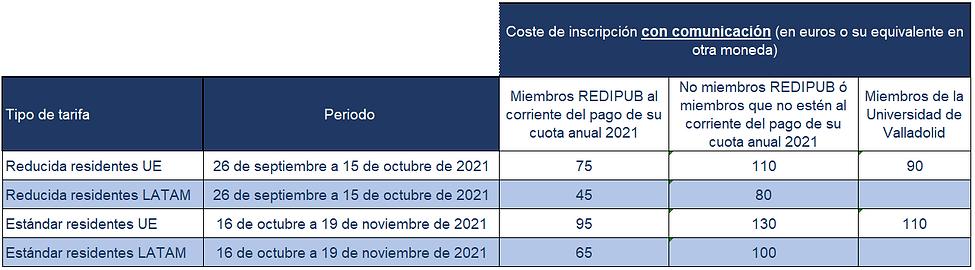 REIDPUB 2021 Inscripciones cc.png