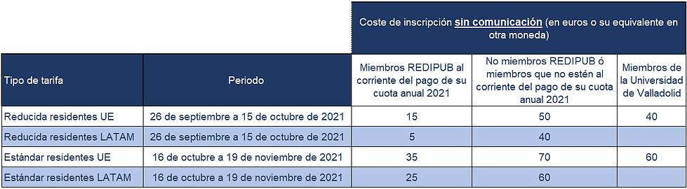 REIDPUB 2021 Inscripciones 2.png