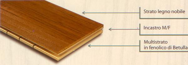 Parquet prefinito legno massello levigabile
