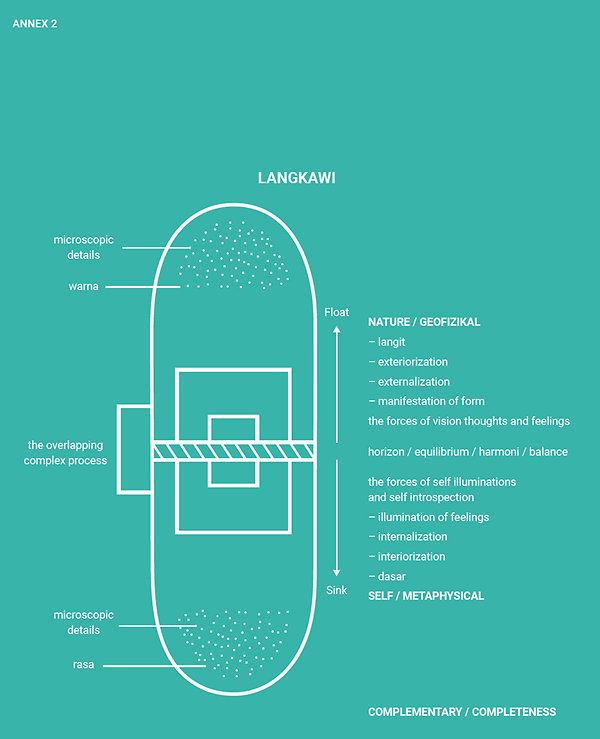 LATIFF-MOHIDIN-LANGKAWI-ANNEX-2-KHAI-HOR