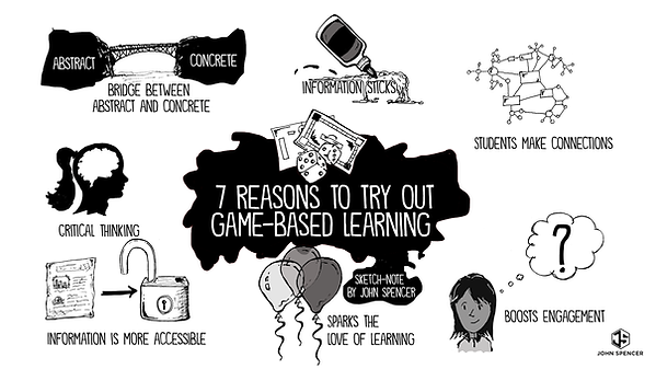 sketch-note-game-based-learning.png