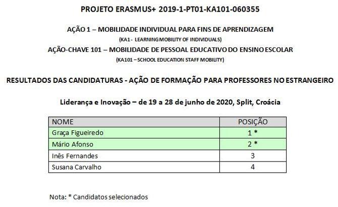 resultados_ce1_b.JPG