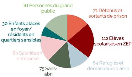 infographie essai 5.png
