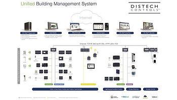 distech-21-495x280.jpg