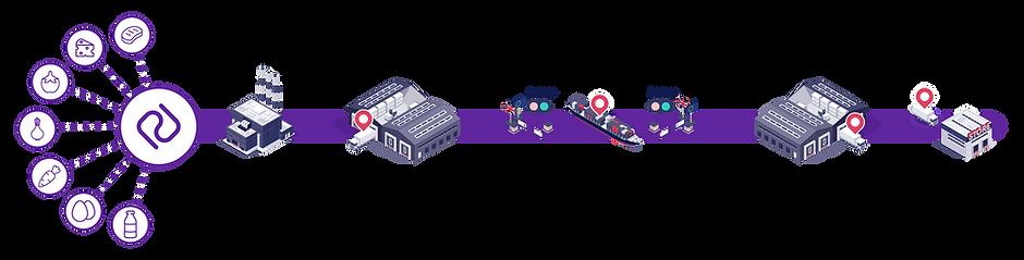 SPS - Illustration process