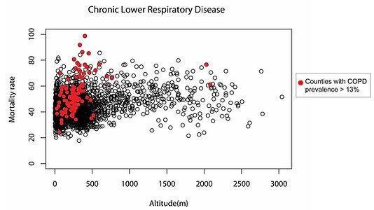 Epidemiology 그림 2.jpg