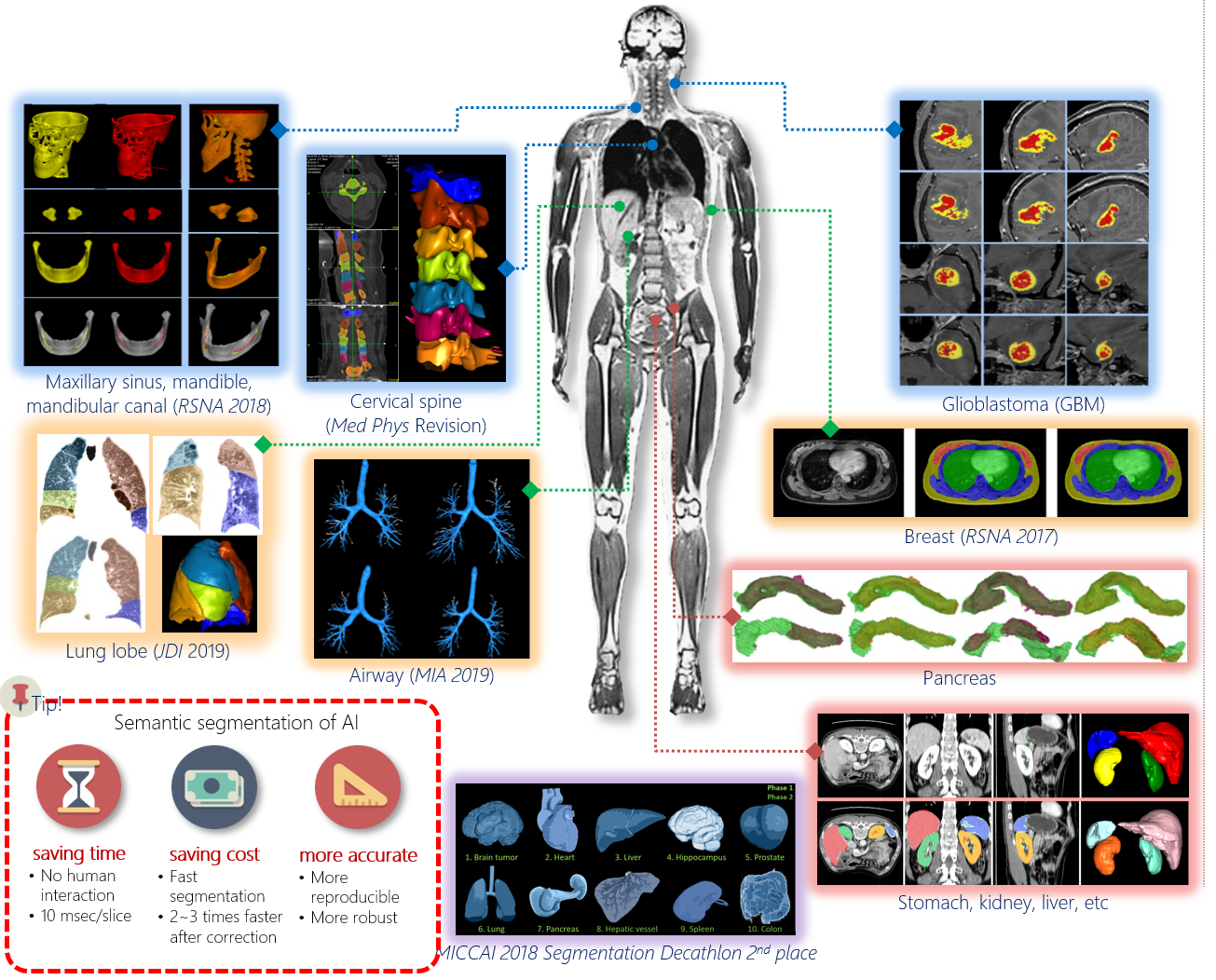 인공지능의료영상개발단-컨텐츠.png