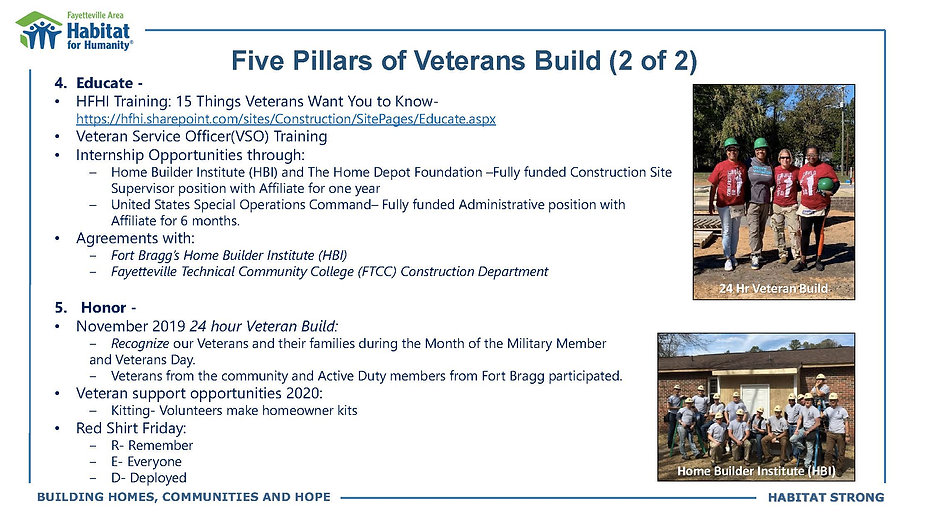 Veteran Build Overview- Fayetteville Dec