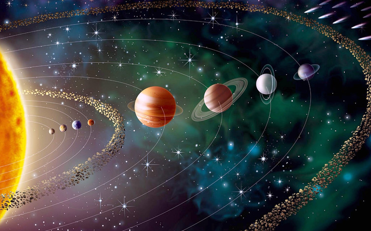 Astrologia, Planetas e Alquimia