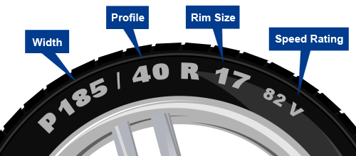 Mobile Tyres Nottingham - Tyre Size