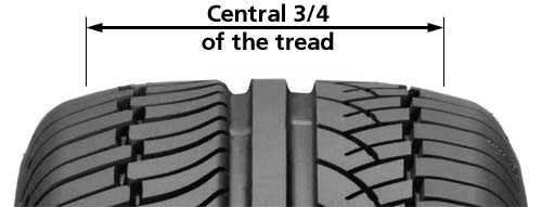 Centre 3/4 Tyre Tread - Nottingham Tyres