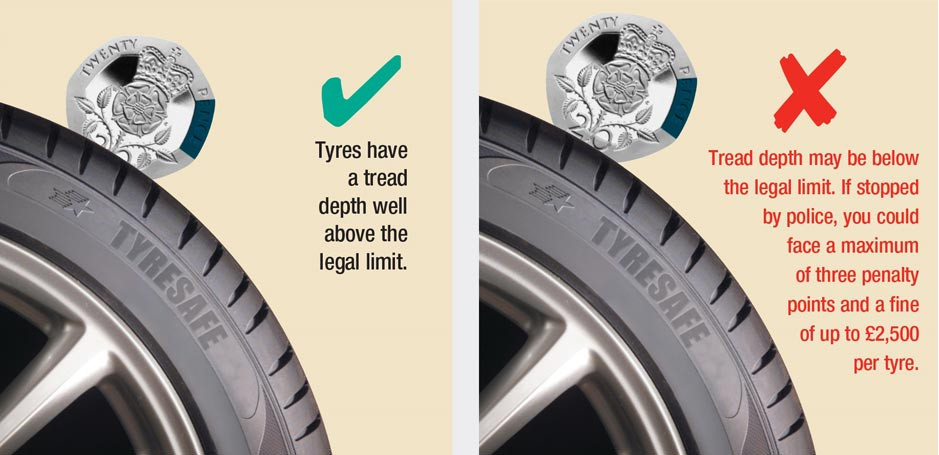 20 pence test explanation - Nottingham Tyres