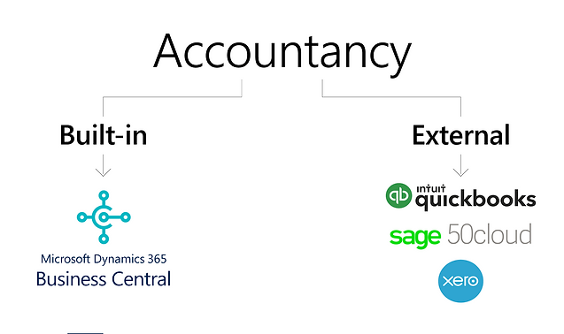 GH_Accountancy-1 (2).png