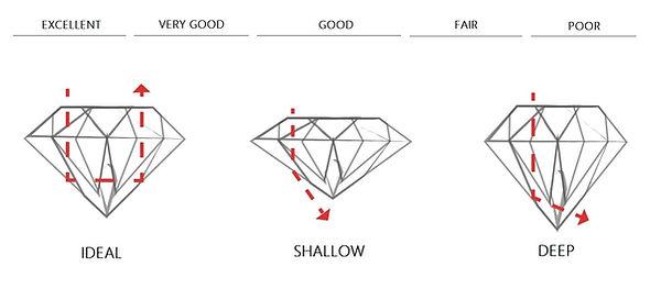 4 C Diamantenschliff.jpg