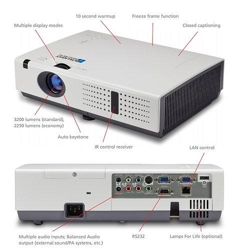 Projetor Boxlight WXGA 3200 ansi