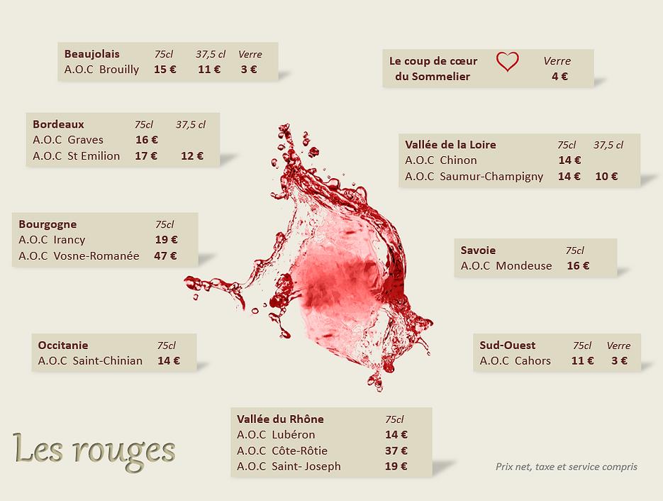 Cartes des vins lycée hôtelier Saint Joseph