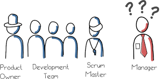 Scrum Team Transformation Retrospective