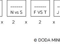 MBTI 테스트 기획의 A to Z (2) 문제