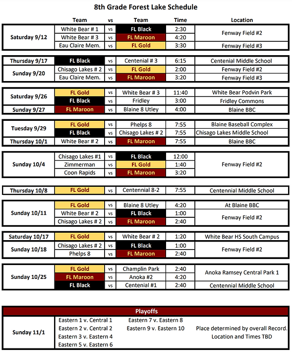 8th Schedule.PNG