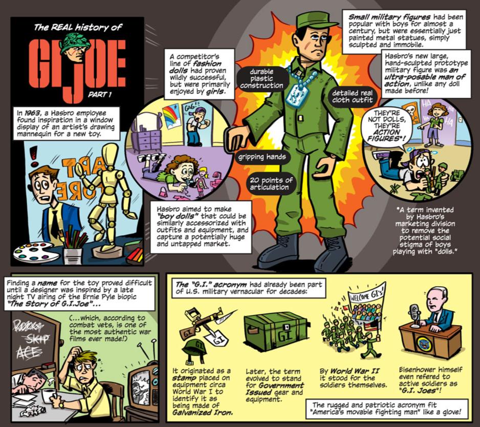 The Real History of GI Joe