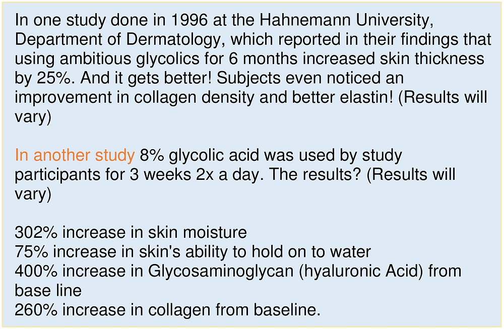 Glycolic Acid Studies show increased collagen