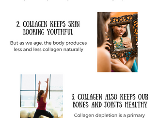 What is Collagen?*