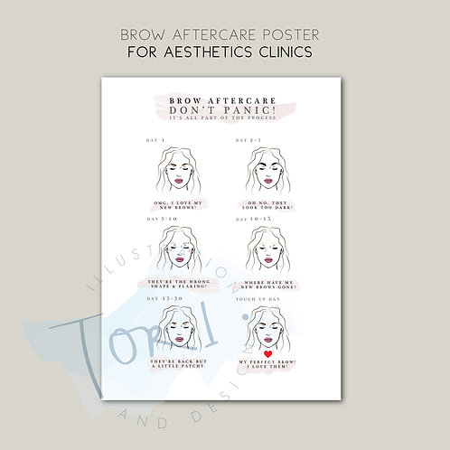 Aesthetics Poster - Brow Aftercare