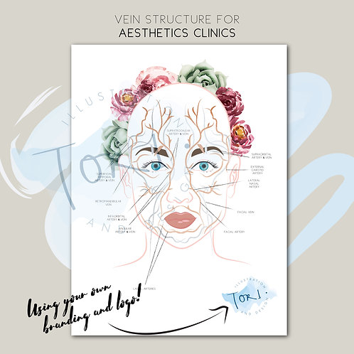 Aesthetics Printed Poster - Facial Veins with your logo