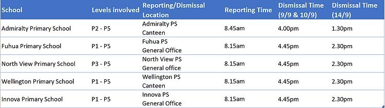 Sports camp school schedule.PNG