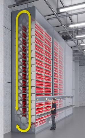 magazzino verticale rotant
