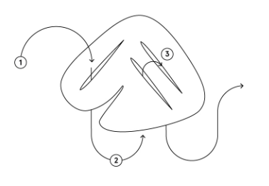 Lock Threading - sketch
