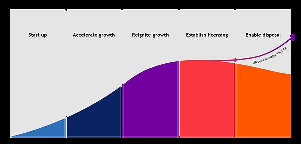 0000 SHALLCROSS - Infographic image - Tr