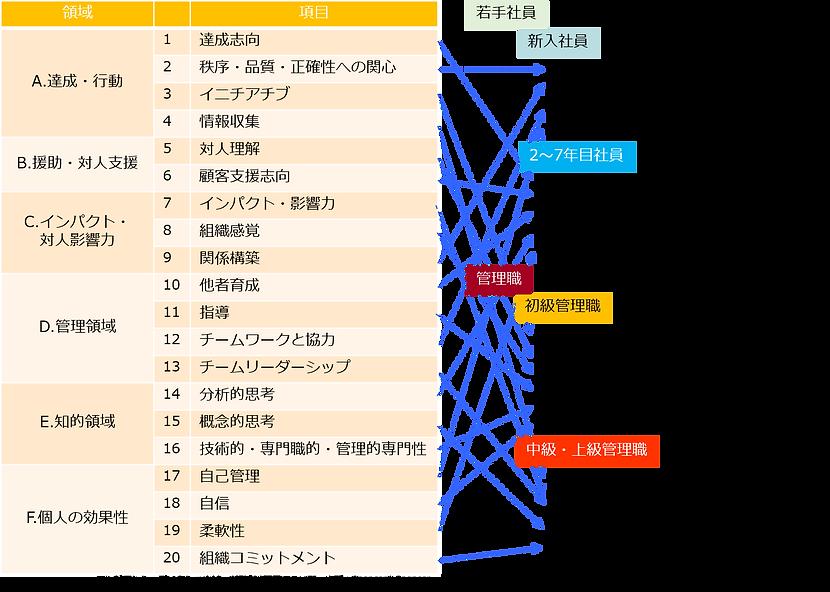 人材育成事業図3.png