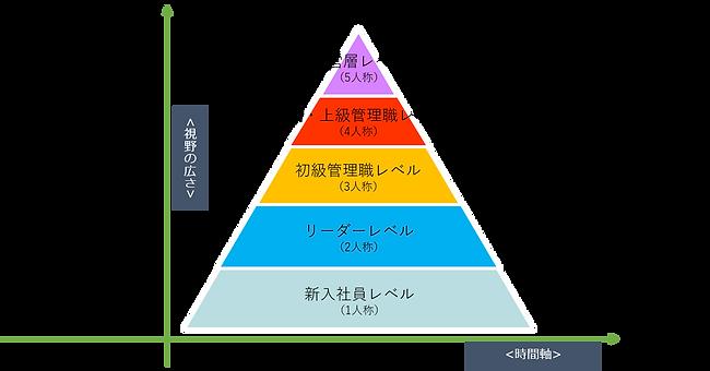 人材育成事業図1.png