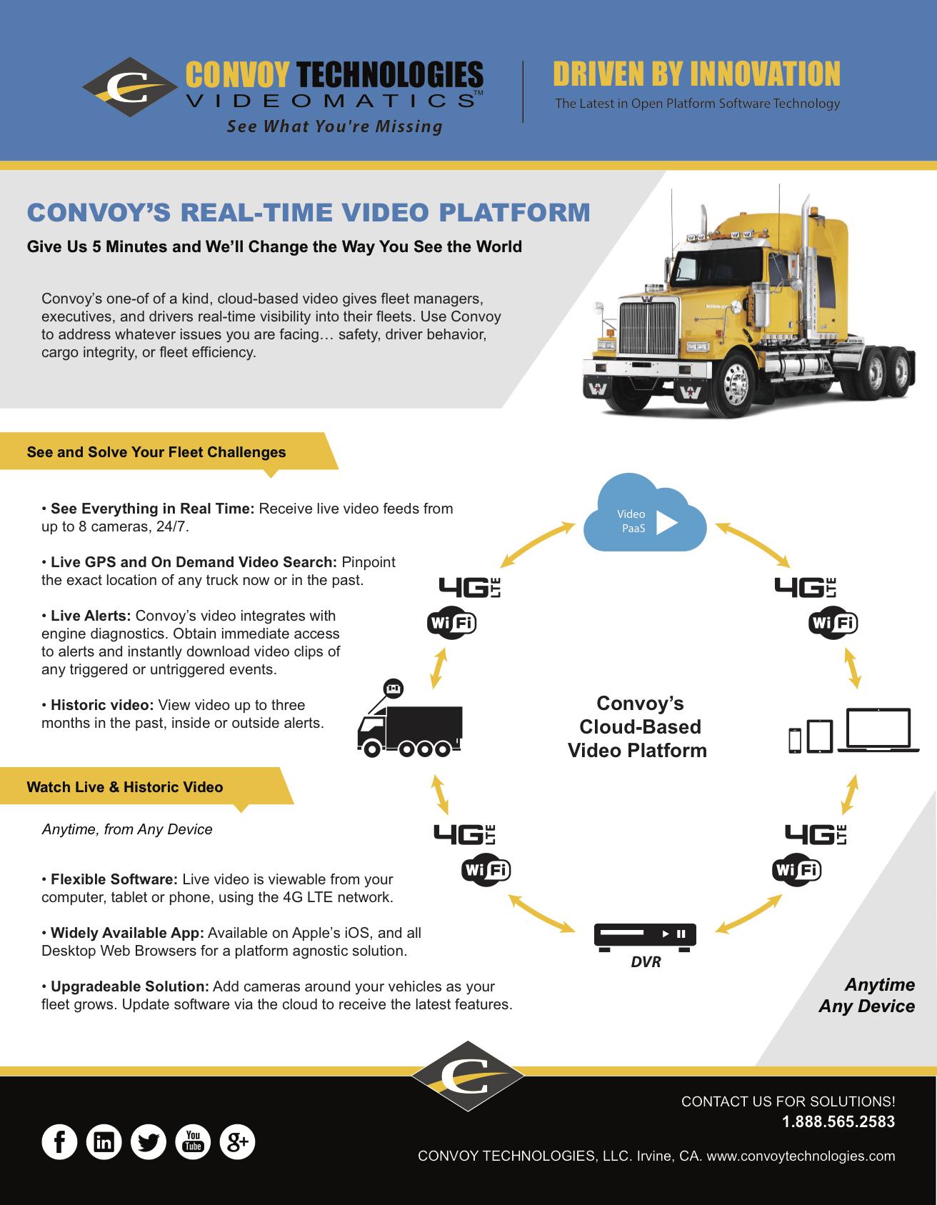 Videomatics Video PaaS Overview