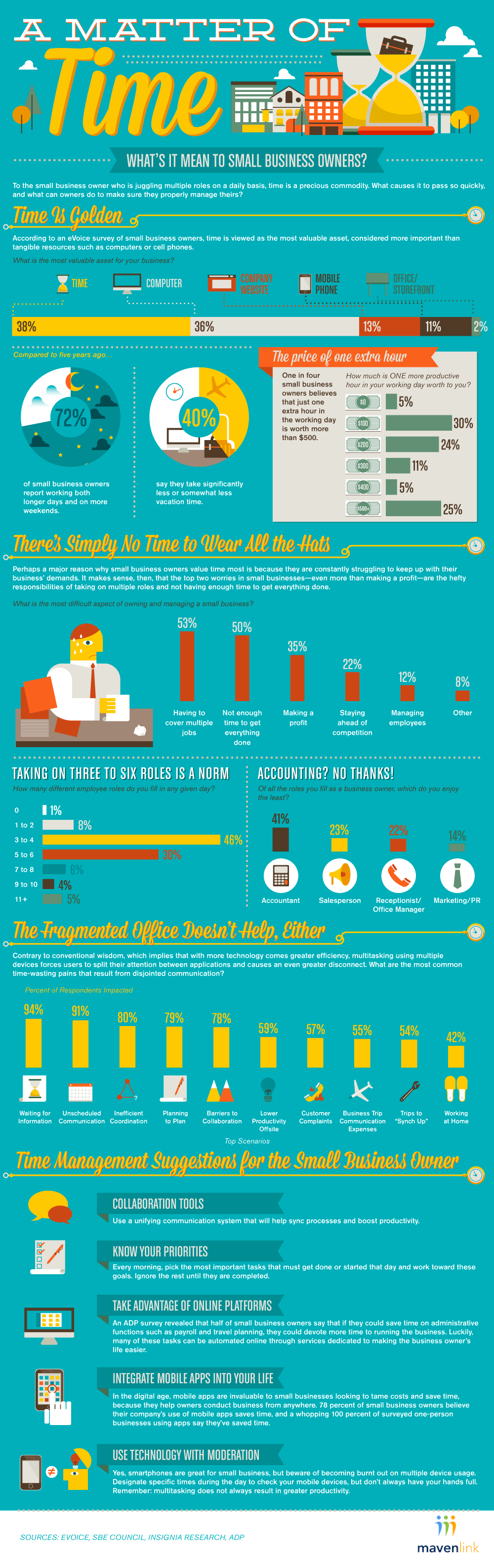 Infographic: Matter of Time