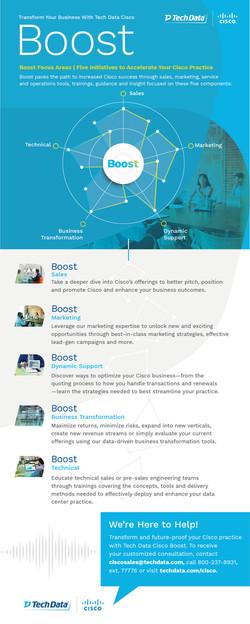 Tech Cisco Boost Infographic