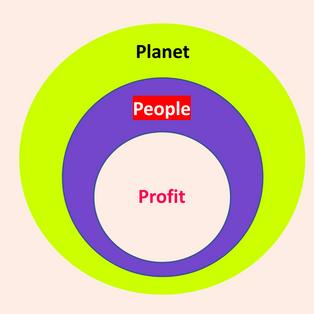 Sparla on sustainability